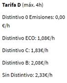 image 2 - Horarios y precios para aparcar en la zona verde y zona azul de Barcelona