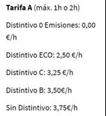 image 4 - Horarios y precios para aparcar en la zona verde y zona azul de Barcelona