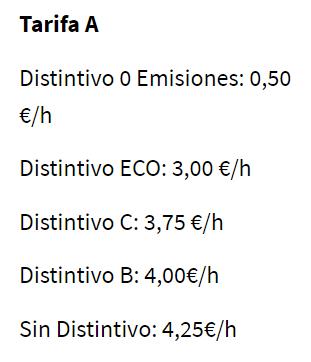image 5 - Horarios y precios para aparcar en la zona verde y zona azul de Barcelona